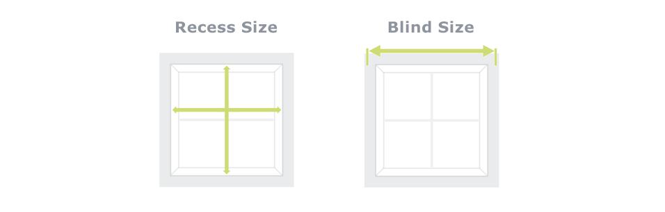 'Recess Size' vs 'Blind Size'?