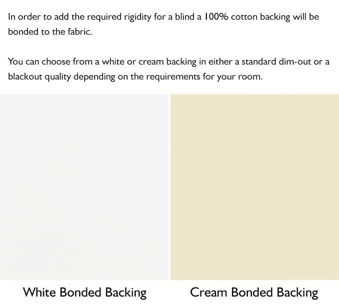 Backing Fabric Options